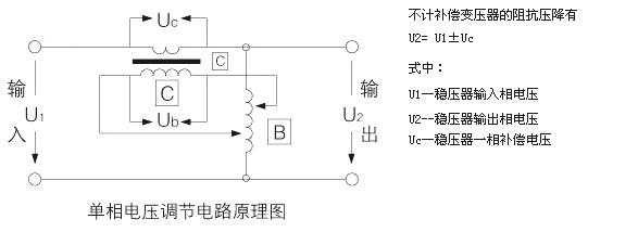 接触调压器输入连接在稳压器的输出端,输出串联在补偿式变压器的一次